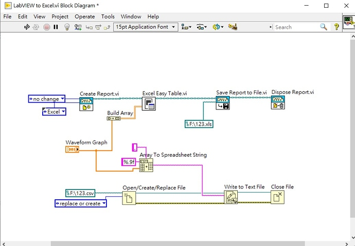 LabVIEW to excel