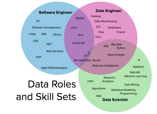 data-science-engineer-software (1)